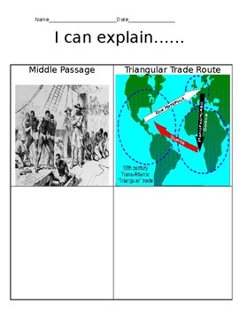 Middle Passage/Triangular Trade Route
