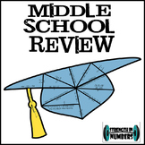 Middle School/8th Grade Review Graduation Cap Puzzle