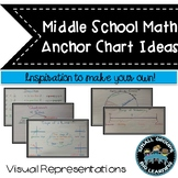 Middle School Anchor Chart Ideas Book