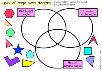 Middle School Angles Bundle