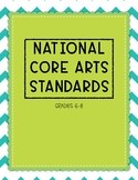 NATIONAL CORE ARTS STANDARDS BY GRADE, GRADES 6-8