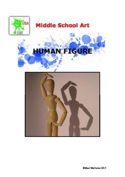 ART. Middle School Art Scheme of Study - Human Figure