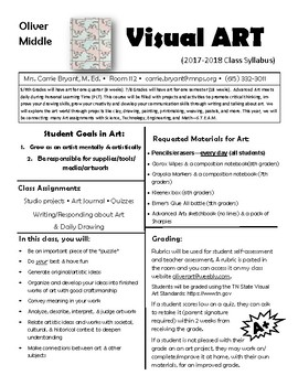 Middle School Art Syllabus Worksheets & Teaching Resources | TpT