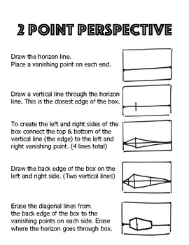 Middle School Art Worksheet. 2 point perspective step by step directions.