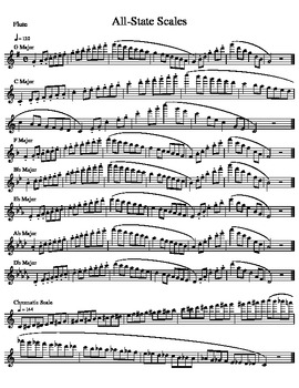 Middle School Band Scales