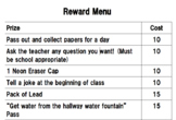 Middle School Behavior Rewards Menu