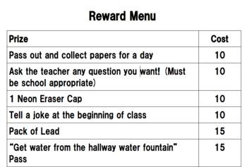 Middle School Behavior Rewards Menu