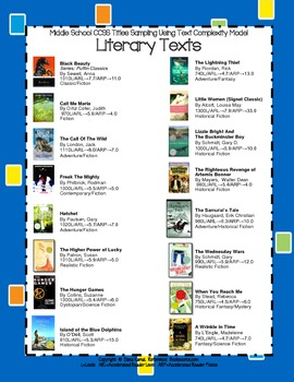 FREE: Middle School  Book Titles Using Common Core Text Co