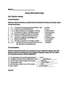 Middle School POETRY CFA Test Aligned to the CCSS with Key