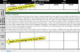 Middle School Common Core Weekly Lesson Plan Template - SS