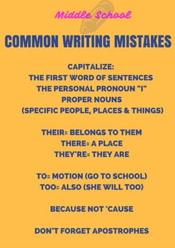 Middle School Common Writing Mistakes Poster