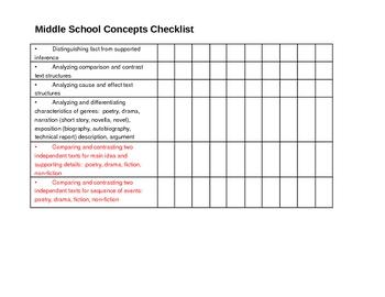 Middle School Concepts - Comprehensive Checklist