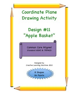 Middle School Coordinate Plane Graphing Activity: Apple Basket