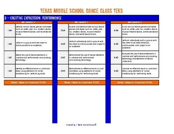Middle School Dance TEKS