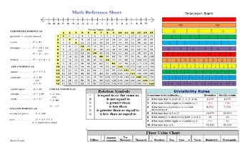 Middle School Math Desk Reference Sheet