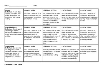 Middle School Detailed Essay Rubric