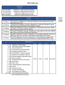 Middle School Discipline Policy Template