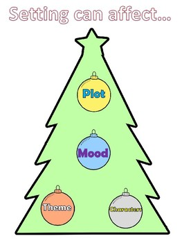 Middle School ELA Christmas Activities~ Decorate Trees with Setting, Theme, Mood