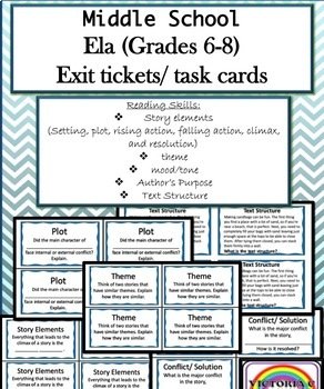 Middle School ELA Exit Tickets Task Cards Powerpoint and PDF