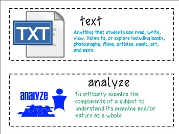 Middle School ELA word wall and sentence starters