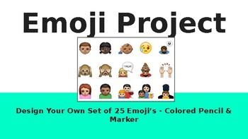 Middle School Emoji Project PowerPoint Presentation  *Editable*