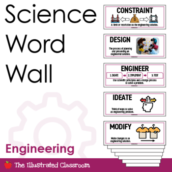 Middle School Engineering Word Wall