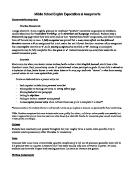 Middle School English Expectations - Letter for Parents