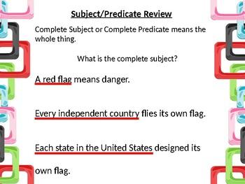 Middle School English Grammar Review SOL 7th grade Mini Lessons Test Prep