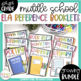 Middle School English Language Arts Reference Pages Tabs Bundle