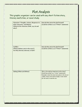 STAAR Aligned Middle School Reading Activities