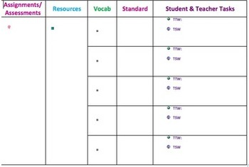 Middle School English Lesson Plan Template