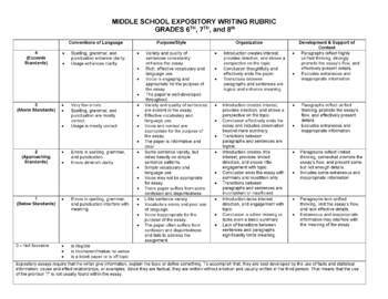 essay rubric for middle school