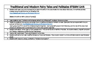 Middle School Fairy Tale Mini-STEAM Unit