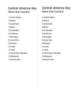 Middle School Geography: Central America Map Quiz