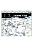 Middle School Go Math Module 1.3 Absolute Value