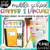 Middle School Grammar Reference Pages Notebook Tabs for Interactive Notebooks