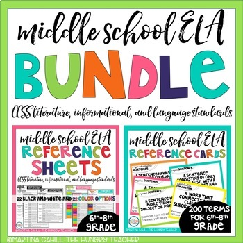 Middle School Grammar Resource Bundle-Mentor Sentences, Exit Tickets, Reference