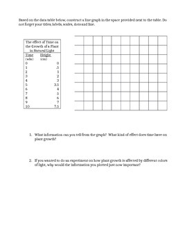 Middle School/High School Graphing Help