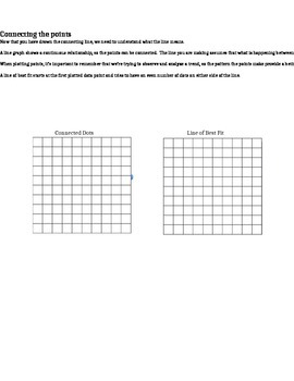Middle School/High School Graphing Help 2