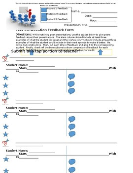 Middle School Group/Individual Student Presentation Peer Feedback Guide-BUNDLE!