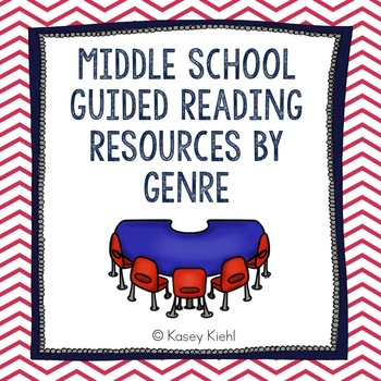 Middle School Guided Reading Resources by Genre {CCSS Aligned}