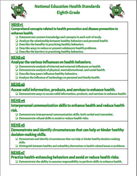 Middle School Health - Standards Based Reporting and Grading