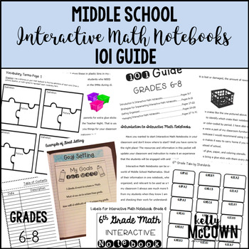 Middle School Interactive Math Notebooks 101 Guide