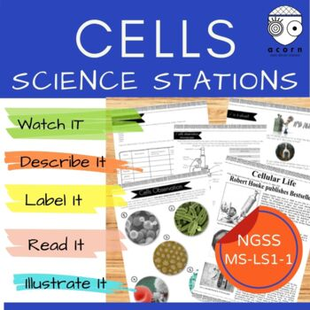 Middle School LAB From Molecules to Organisms MS-LS1-1