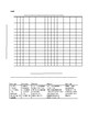 Middle School Lab Report Template