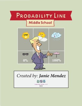 Middle School Level: Probability - a Chance, a Guess, a Predicition