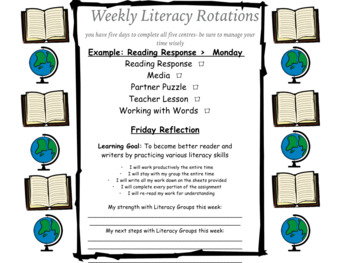 Middle School Literacy Rotations