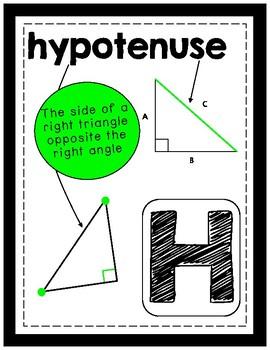 Middle School Math Alphabet Posters