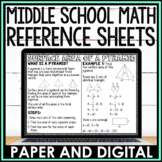 Middle School Math Anchor Chart Reference Sheets