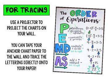 Middle School Math & Pre-Algebra Anchor Charts - Grade 6 7 and 8 - GROWING SET!